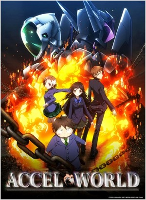 Enciclopedia - TV - Accel World - Coanime.net